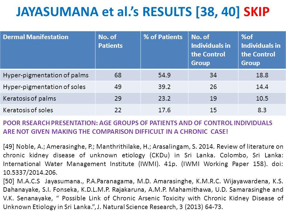 JAYASUMANA et al.'s RESULTS [38, 40] SKIP